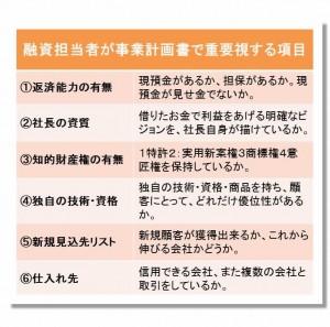 Facebook_事業計画書②融資編_図